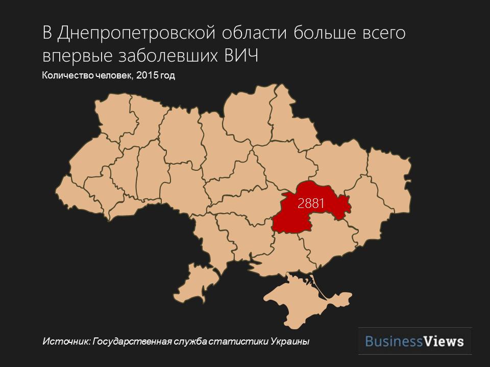 заболеваемость вич в Украине
