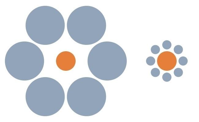 иллюзия с кругами разного размера