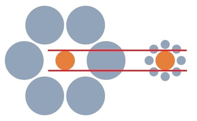 иллюзия с кругами объяснение