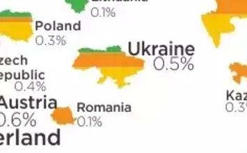 миллиардеры в Украине