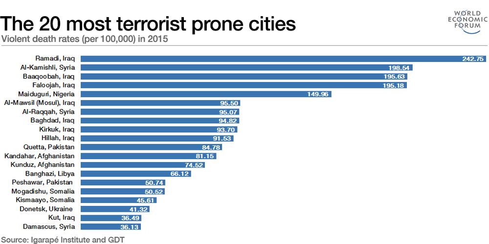 террор в Донецке