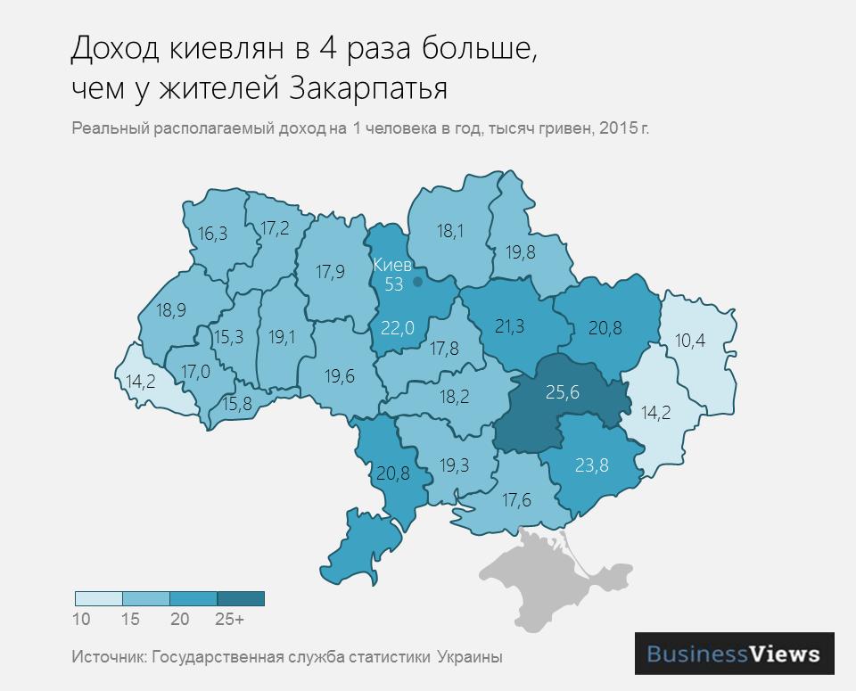 Доходы киевлян