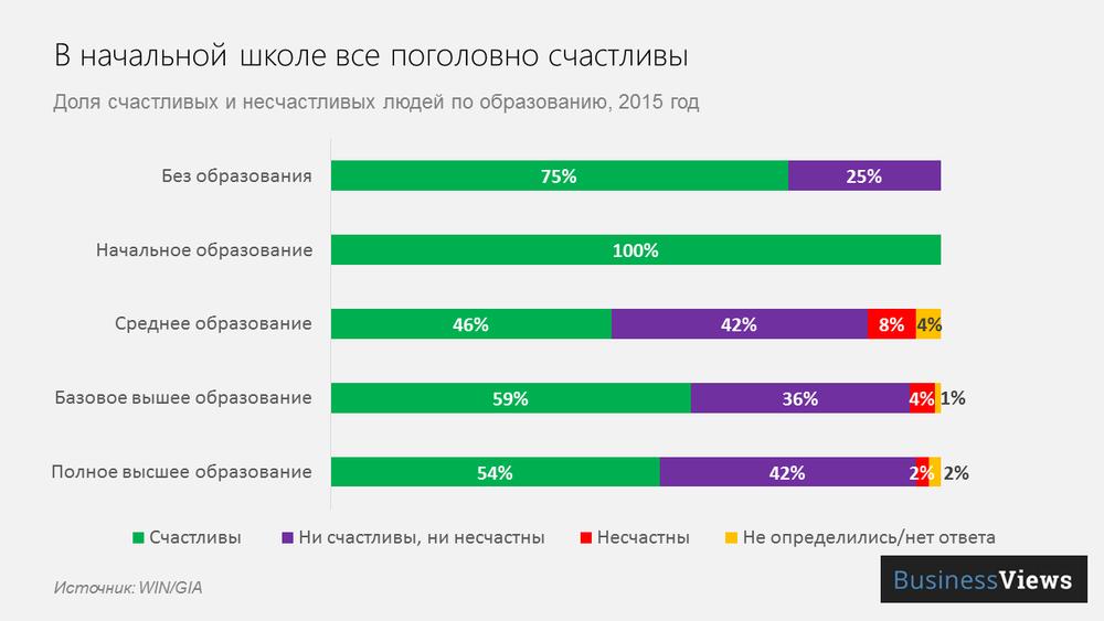 самые счастливые в Украине — школьники