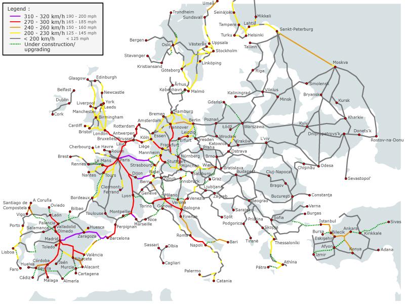 Транспортные коридоры Европы
