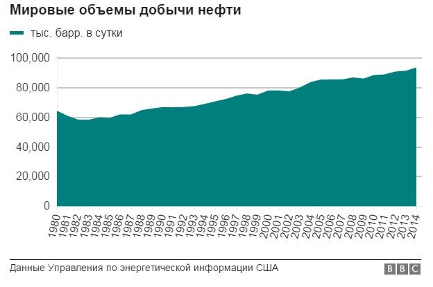 picture_-oil-price_3699_p0.jpg