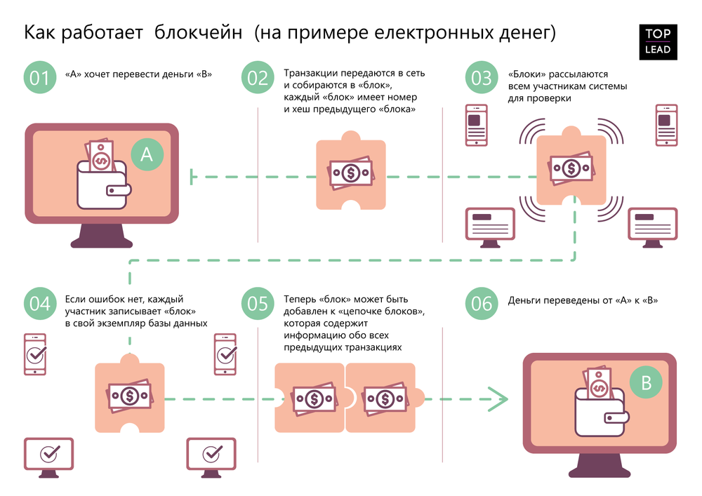 picture_blockchain_3702_p0.png