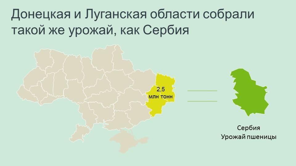 урожай пшеницы на Донбассе