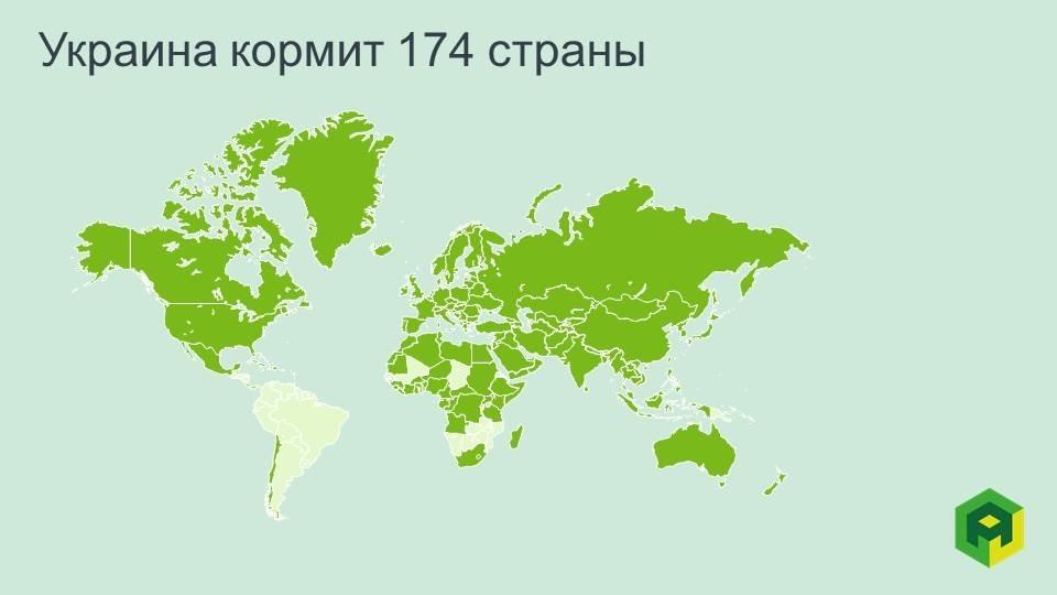 страны, в которые Украина экспортирует еду
