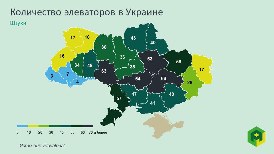 Количество элеваторов в Украине