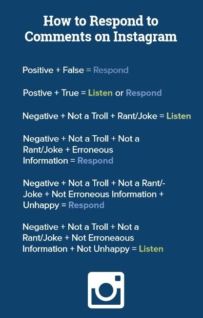 как реагировать на комментарии в соцсетях