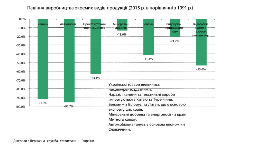 picture_17-production-in-ukr_3882_p0.png