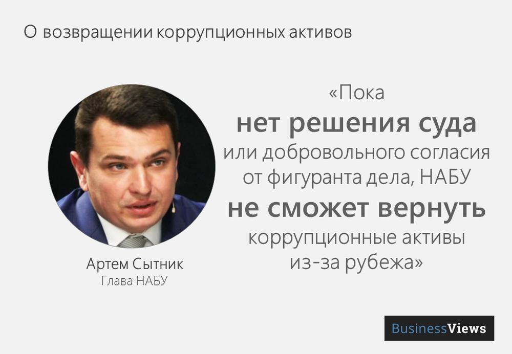 Артем Сытник о возвращении коррупционных активов