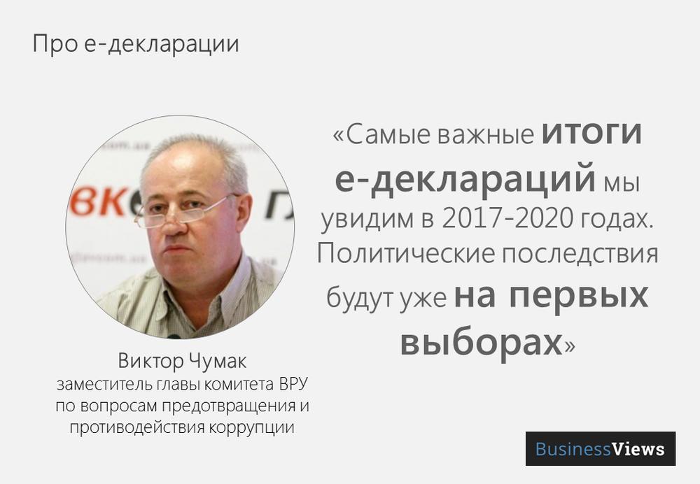 Виктор Чумак про е-декларации