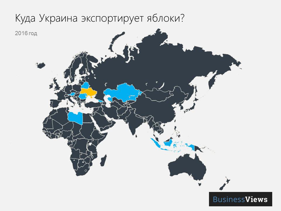 экспорт яблок из Украины