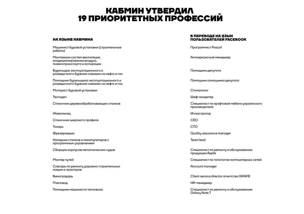Список профессий Кабмина