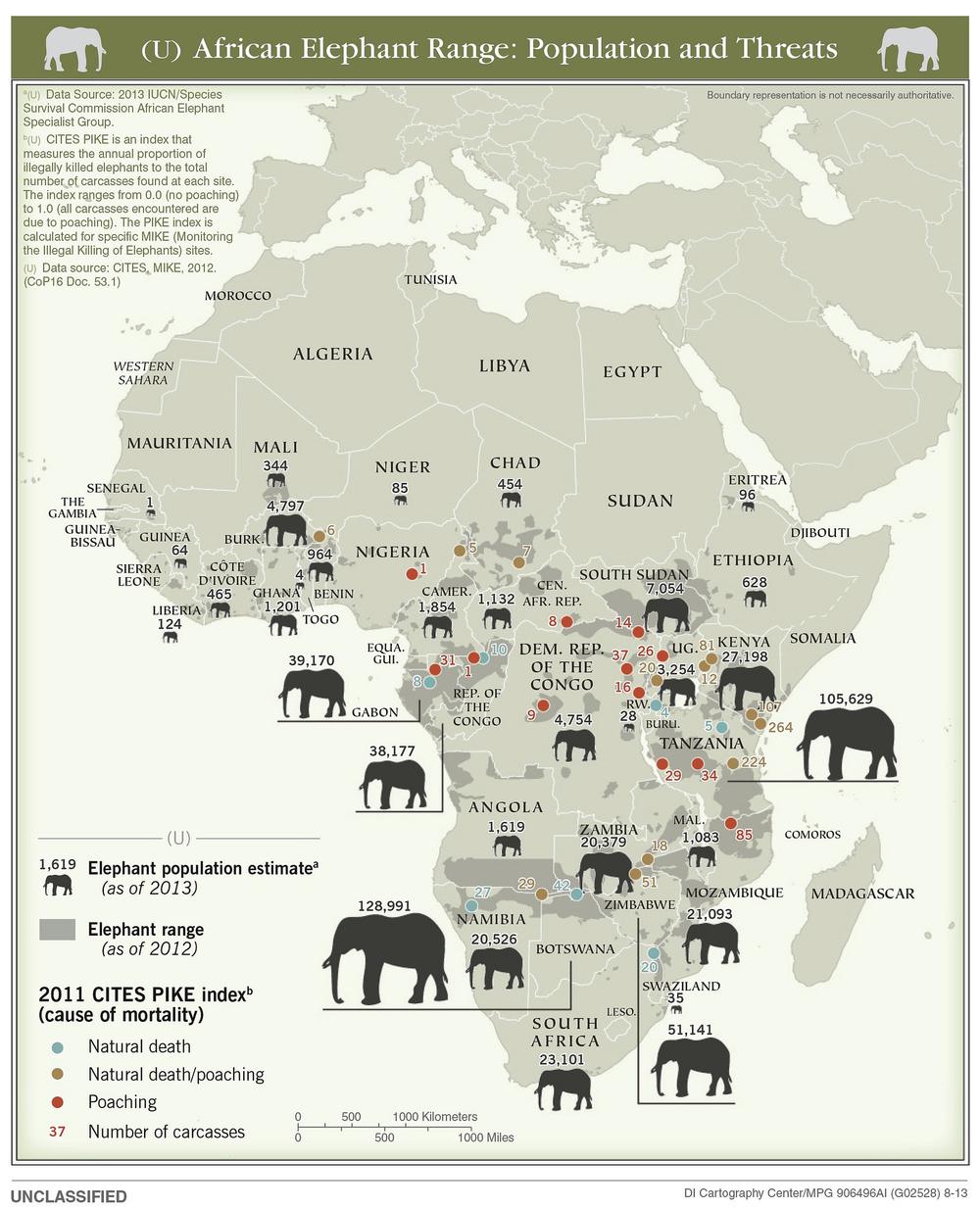 слоны Африки