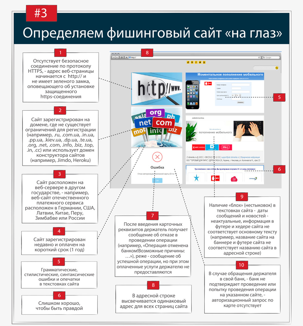 как определить фишинговый сайт
