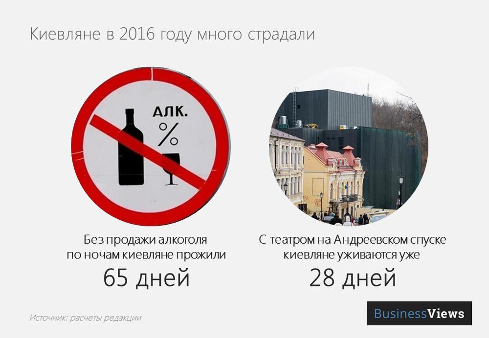 Театр на Андреевском и запрет на продажу алкоголя