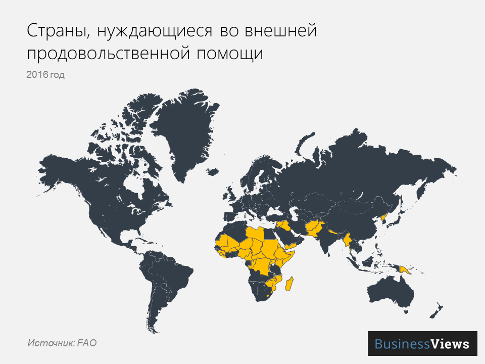 страны, которым нужна продовольственная помощь