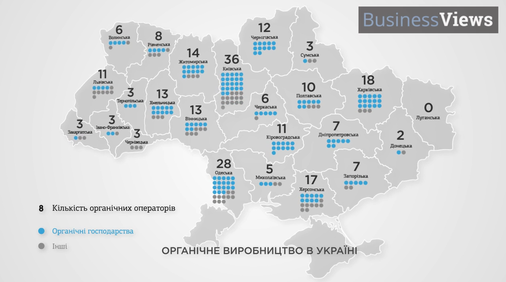 органическое сельское хозяйство в Украине