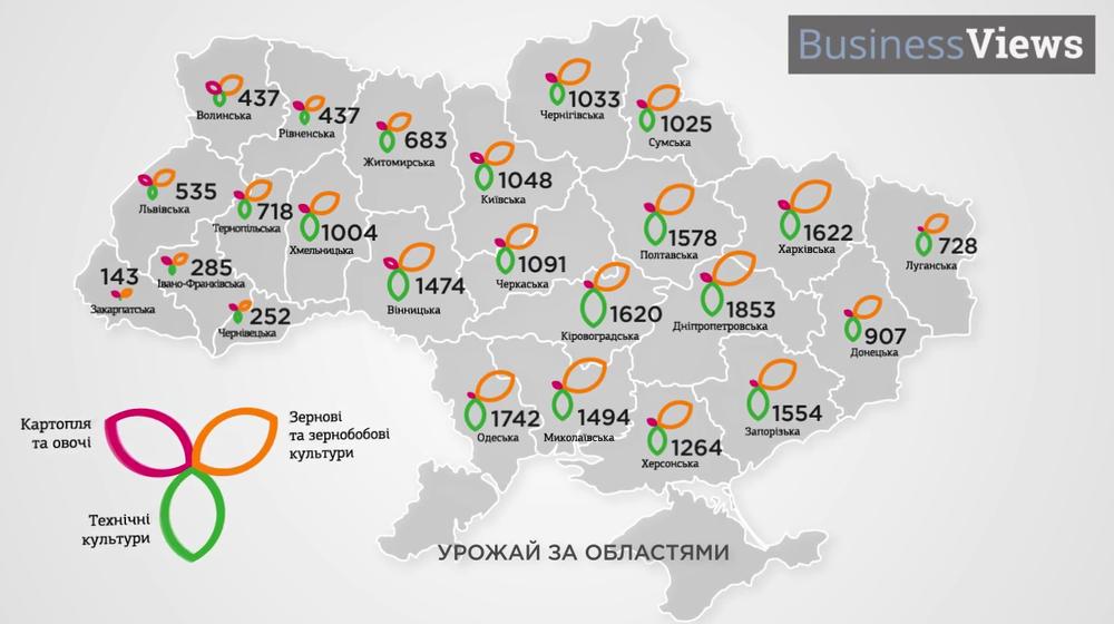Выращивание продуктов в Украине по областям