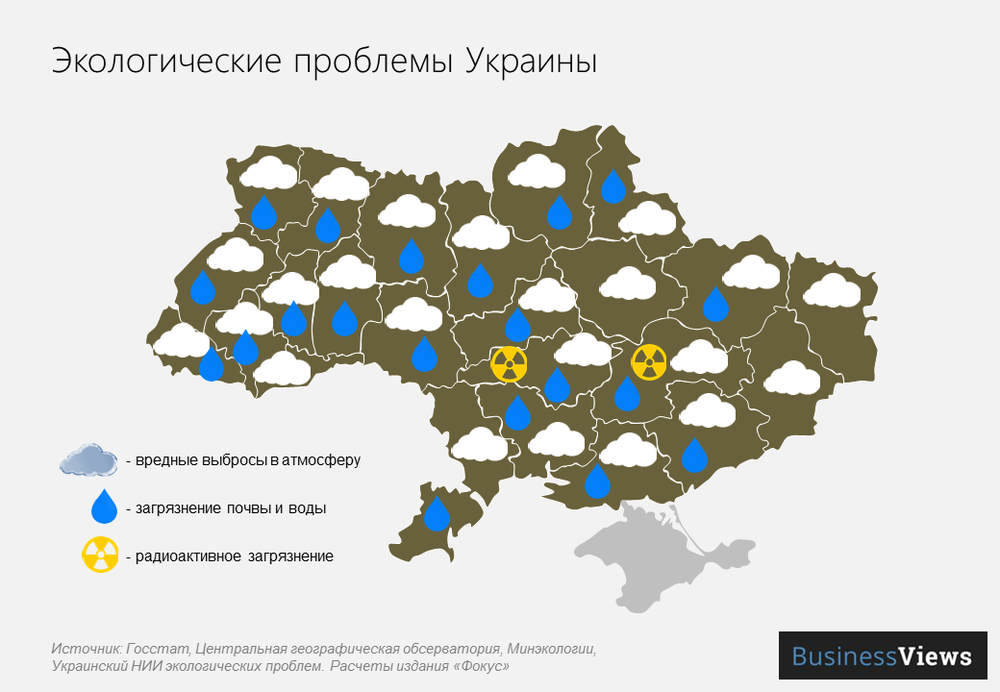 экологические проблемы Украины