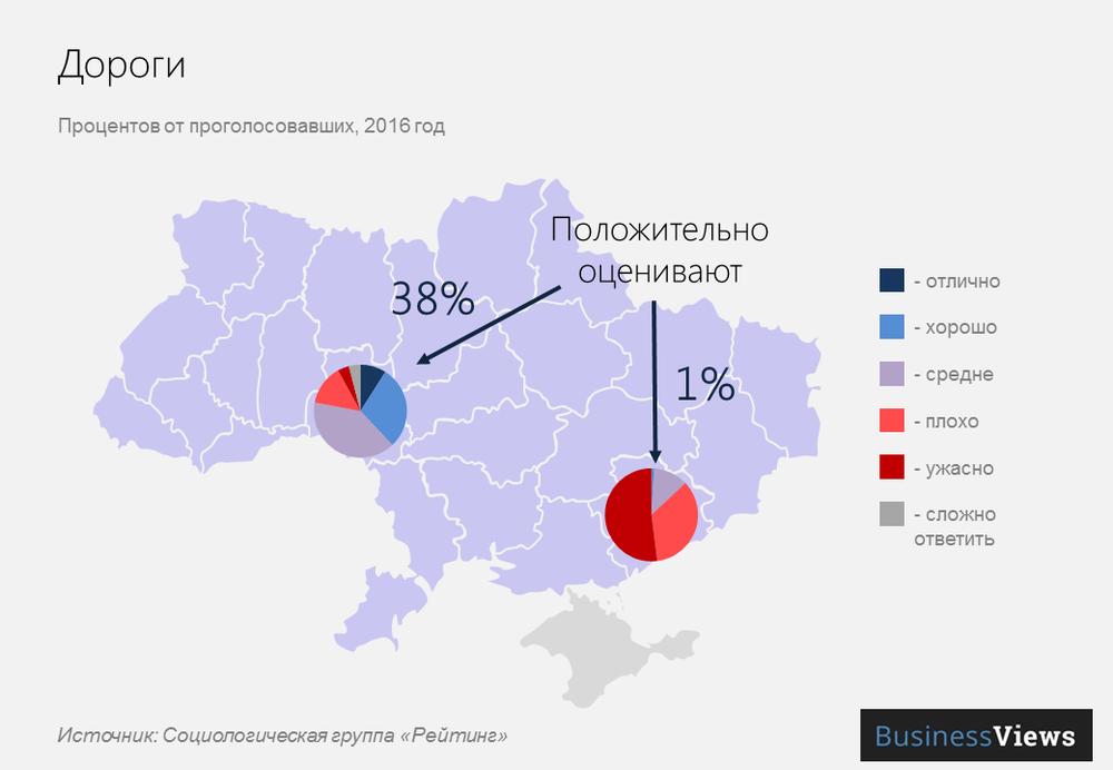 Качество дорог в городах Украины