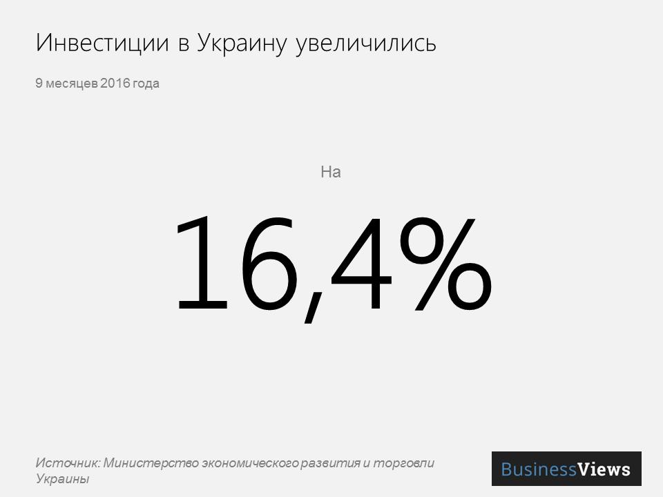 Рост инвестиций в Украину