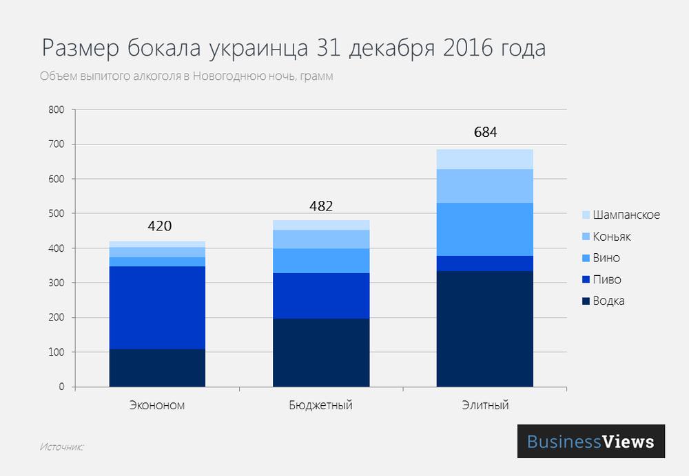 Размер бокала украинцы в новогоднюю ночь
