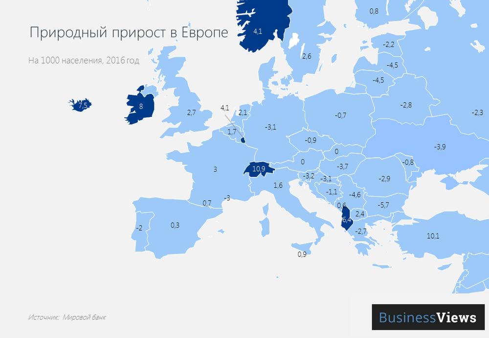 Природный прирост в Европе