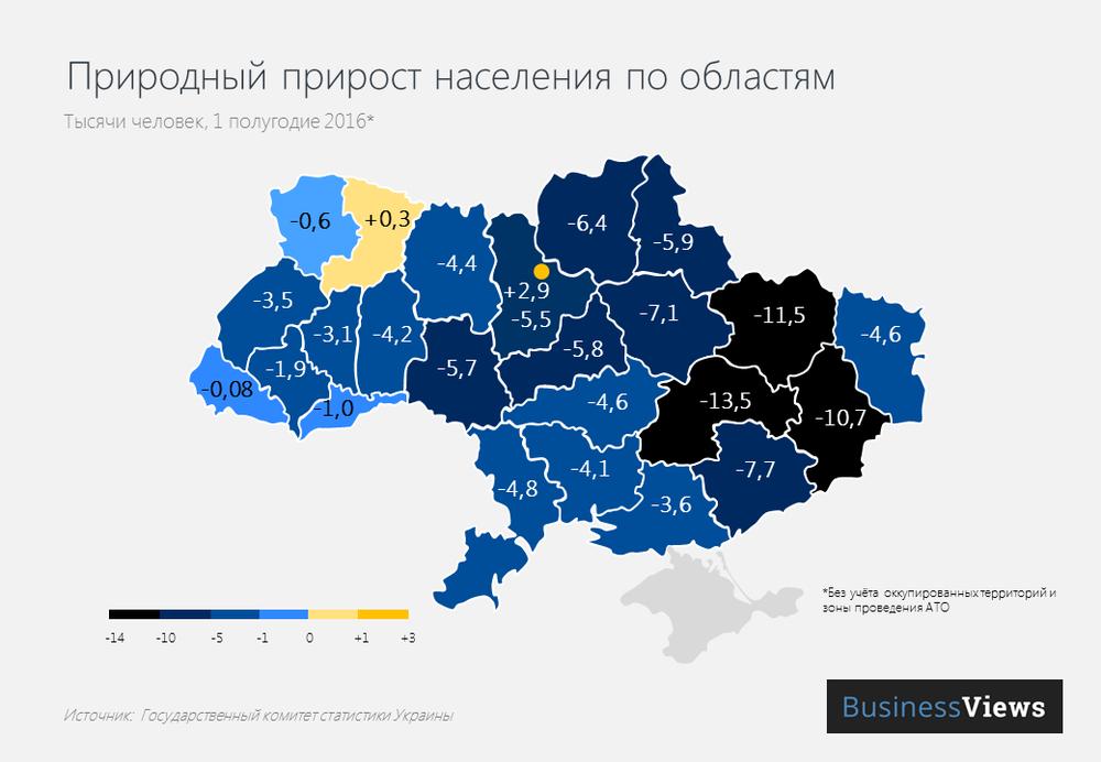 Природный прирост населения в Украине