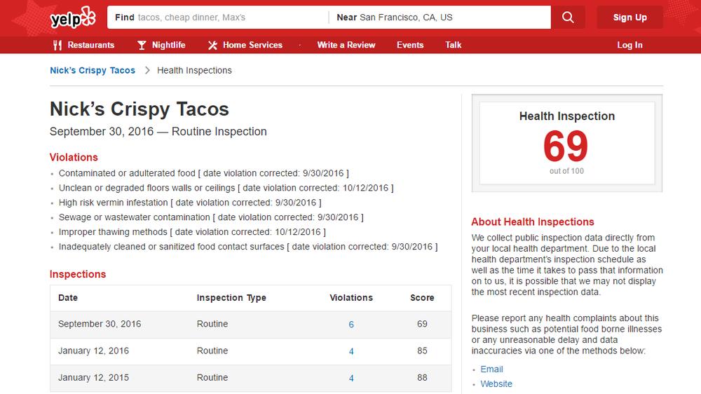 рейтинг ресторанов
