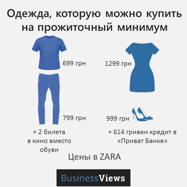 прожиточный минимум и одежда