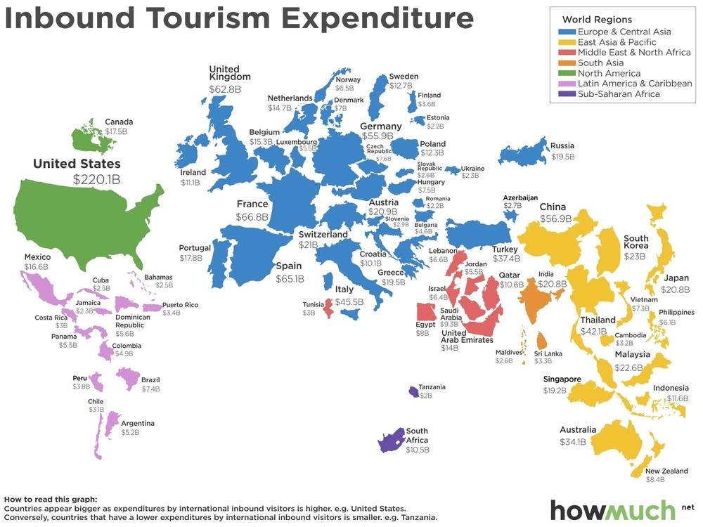 доходы от туризма