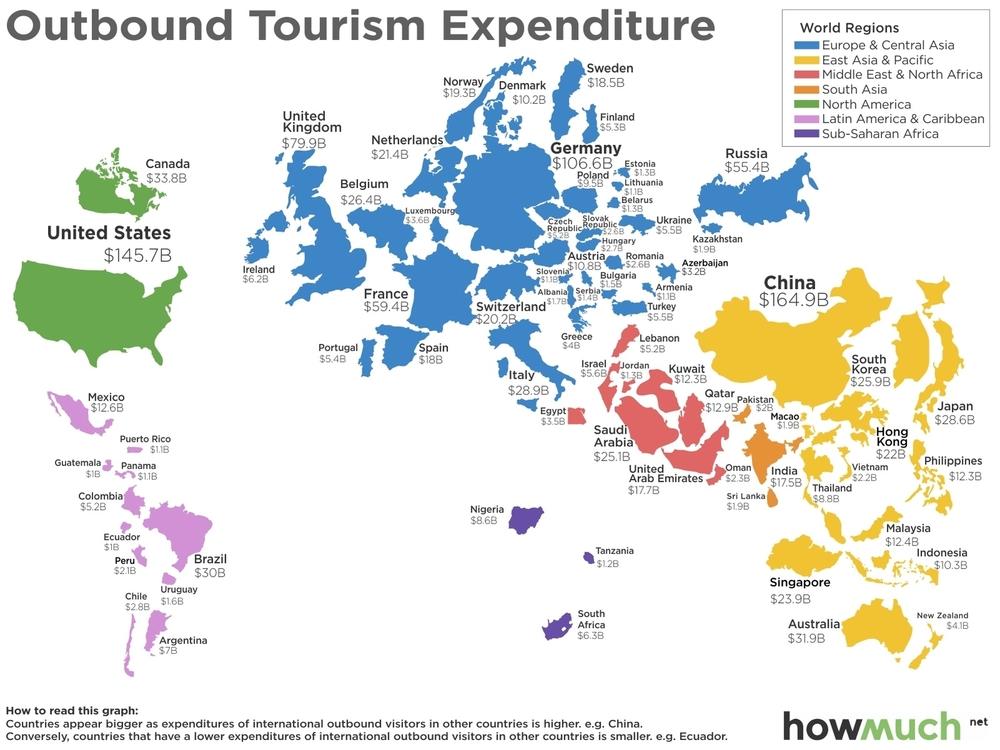 расходы туристов из разных стран