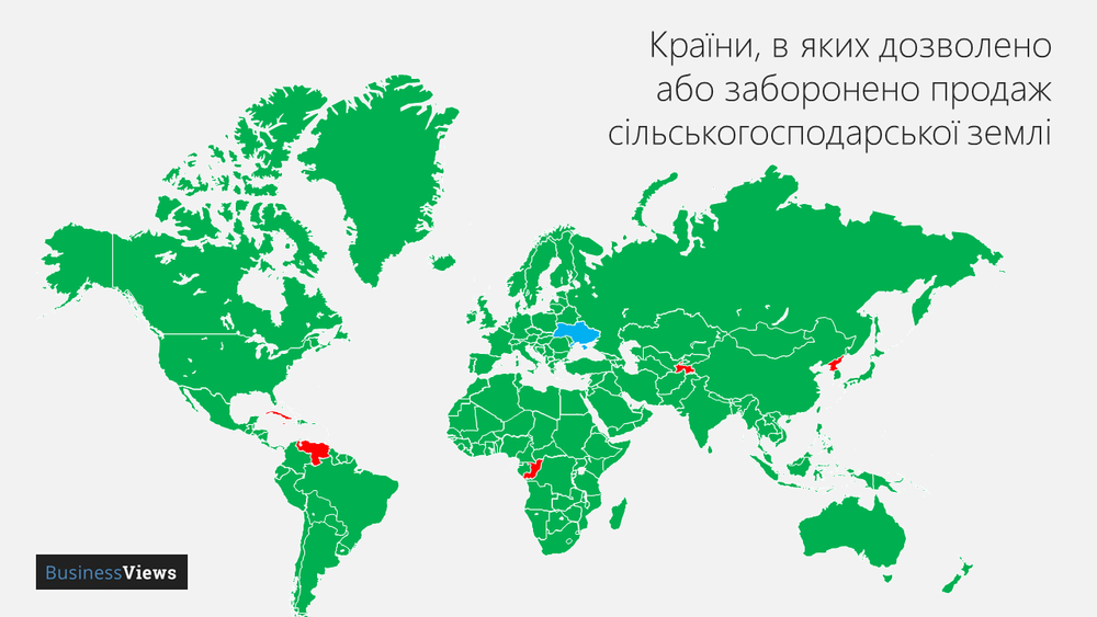 страны, в которых нет рынка земли
