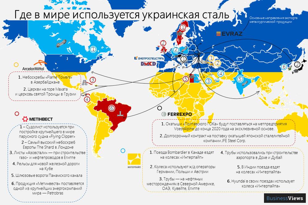География использования в Мире украинской стали