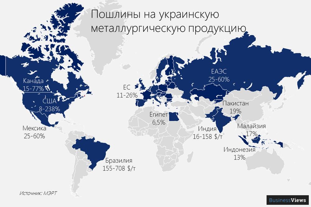 пошлины на украинскую металлургическую продукцию