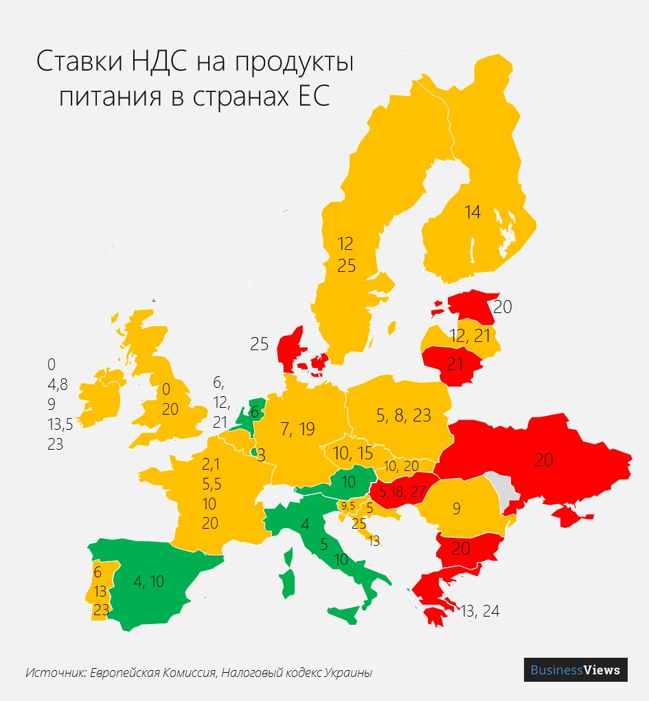 ставка НДС в Европе