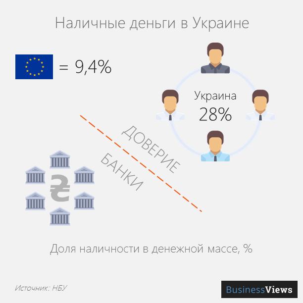 Наличные деньги в Украине