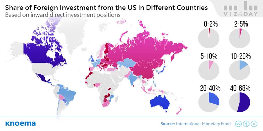 Распространение прямых инвестиций из США