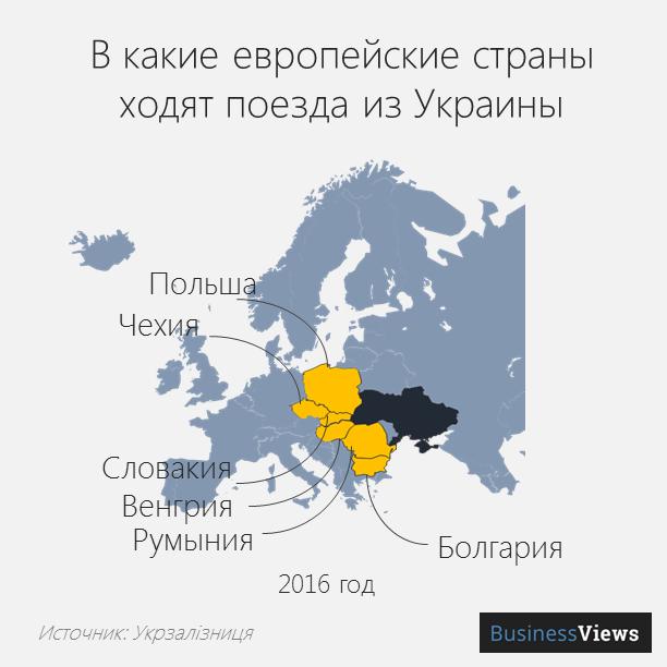 в какие европейские страны ходят поезда из Украины