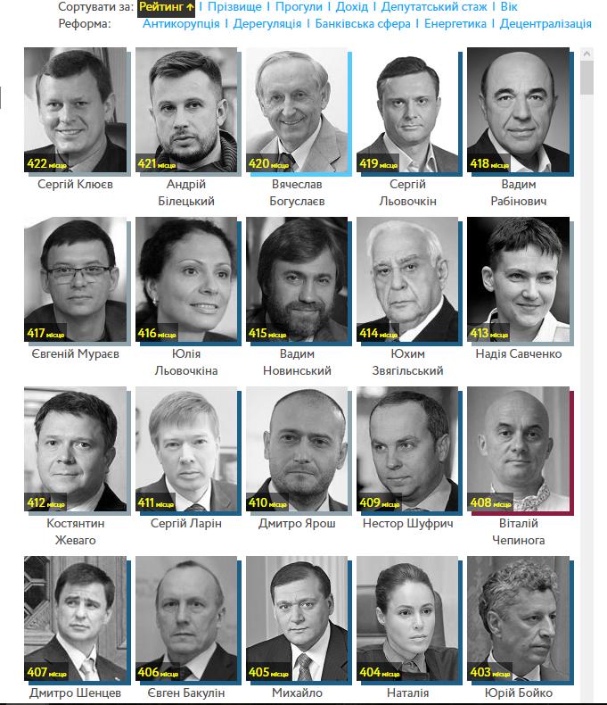 депутаты-антиреформаторы