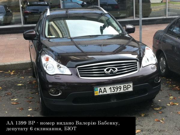 Машина Велерия Бабенко