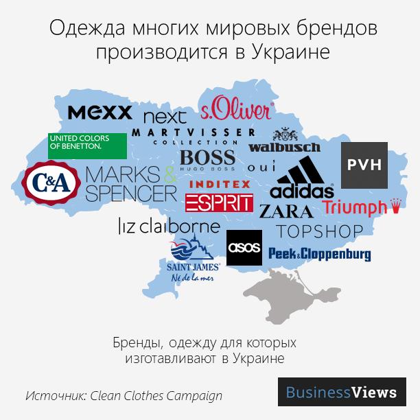какую одежду производят в Украине