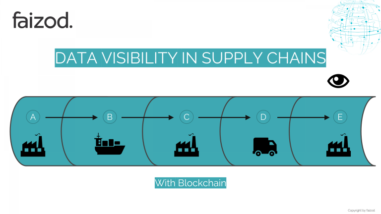 Data-Visibility-in-Supply-Chains02