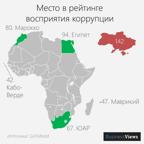Place in the rating of perception of corruption