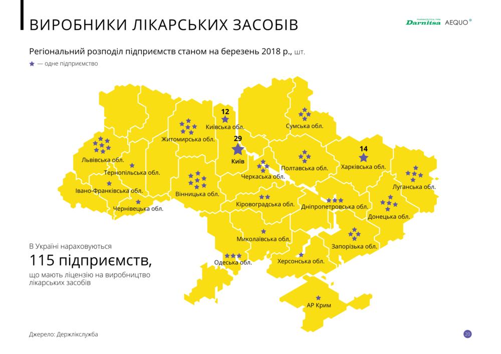 региональное распределение предприятий (фармакологических)
