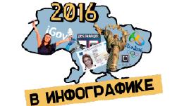 """Инфографика """"Чем жила Украина в 2016-м"""""""