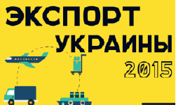 """Спецпроект """"Экспорт Украины 2015"""""""